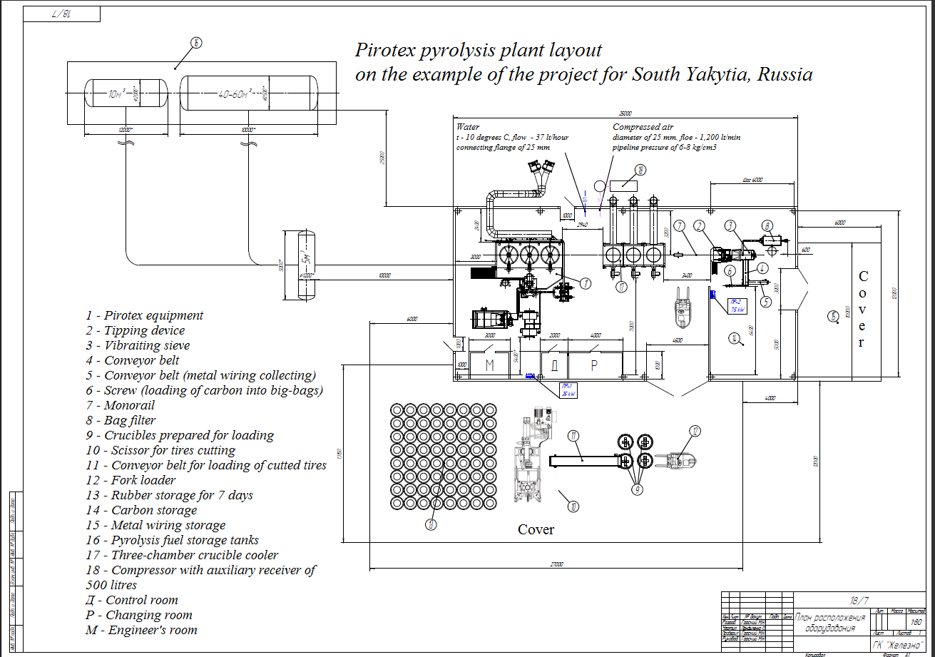 Technokomplex Pyrolysis Equipment Layout On The Example